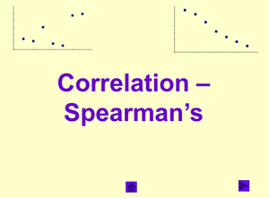 Al Bio Correlation   Spearman's