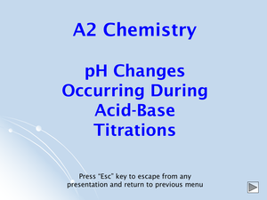 A2 Ph Changes During Titrations
