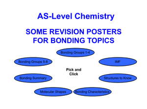 As Bonding Revision Posters