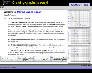 Chem Ks3 Science Drawinggraphsiseasy