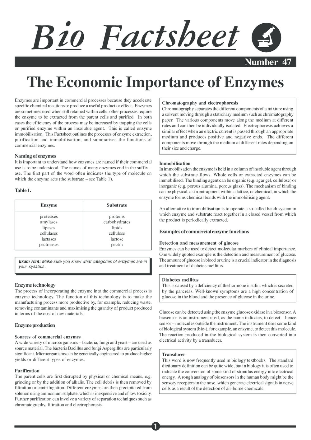 Biology Factsheet: 47  The Economic Importance of Enzymes