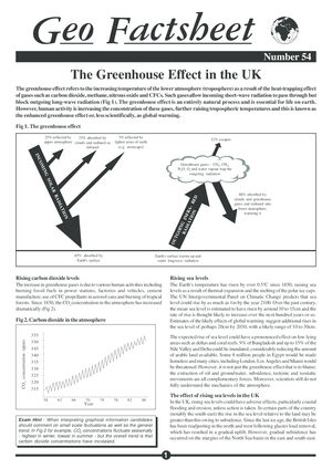054 Greenhouse Effect   Uk
