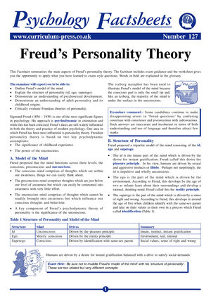 127 Personality   Freud