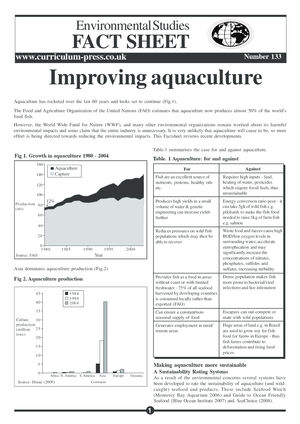 133 Improving Aquaculture