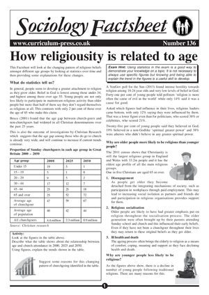 136 How Religiousity Is Related To Age