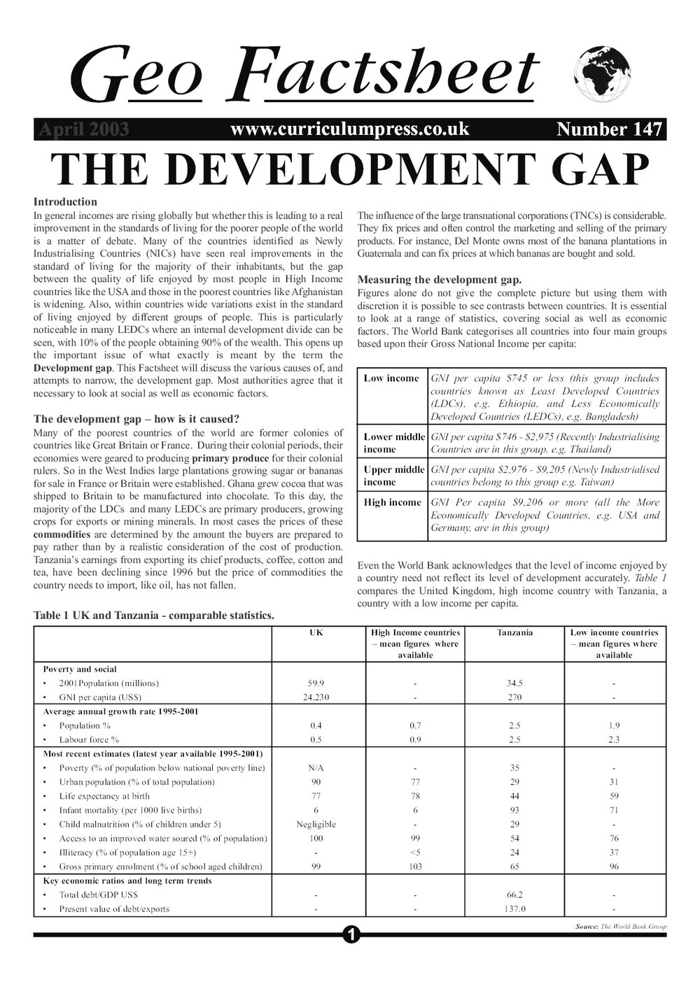 147 Development Gap