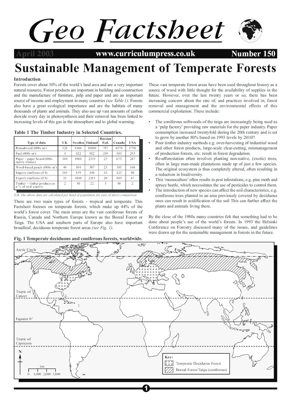 150 Sust Management   Temperate Forests