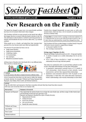 178 New Research On The Family