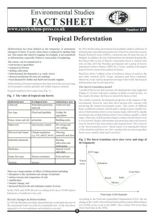 187 Tropical Deforestation