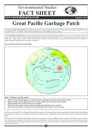 194 Great Pacific Garbage Patch