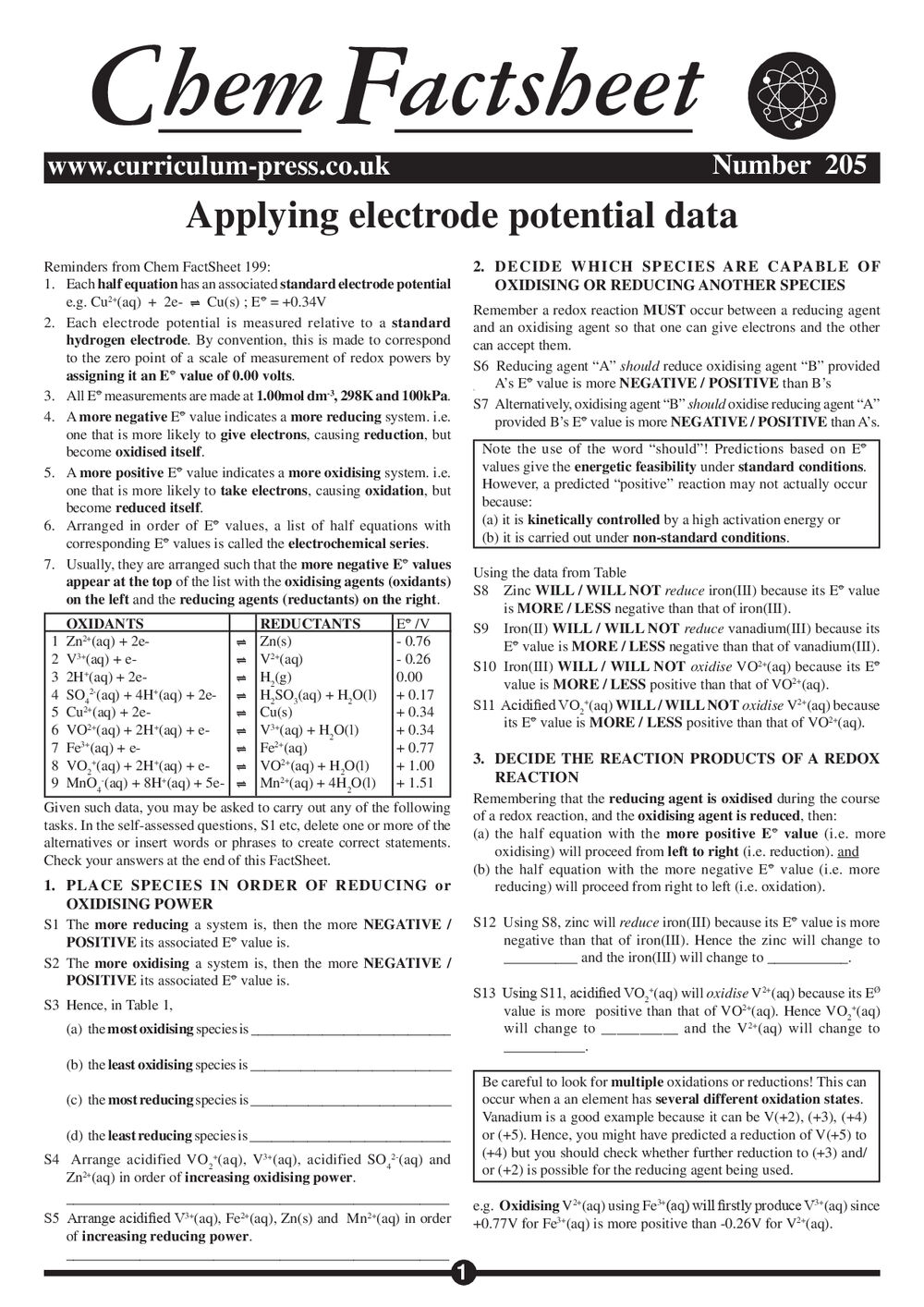 205 Electrode Potential Data