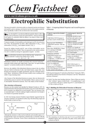 223 Electrophilic Substitution