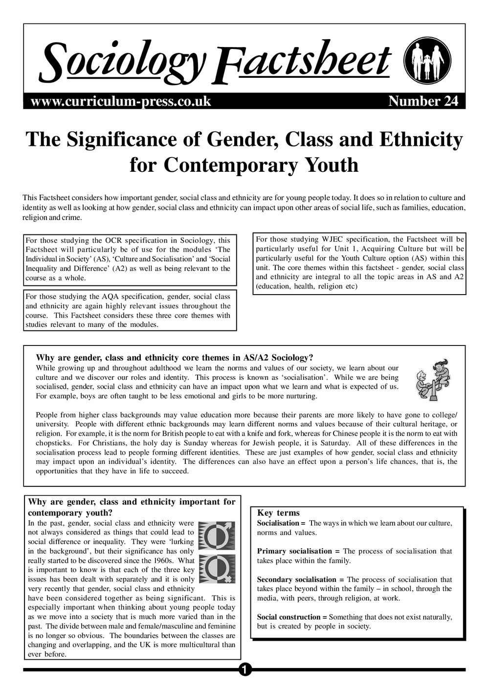 24 Significance Of Gender