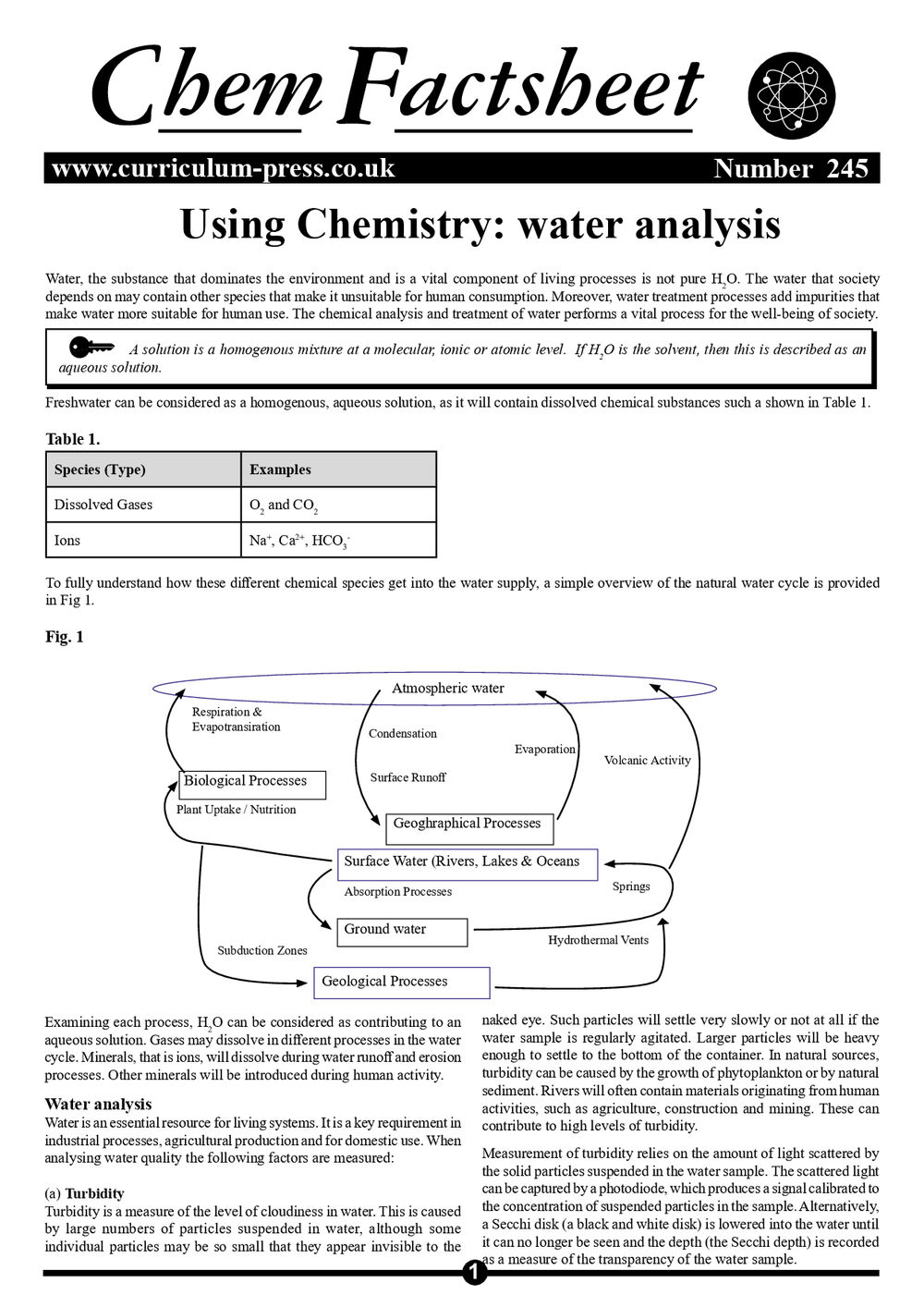 245 Water Analysis