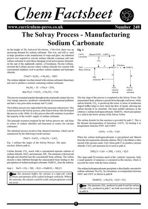 248 The Solvay Process