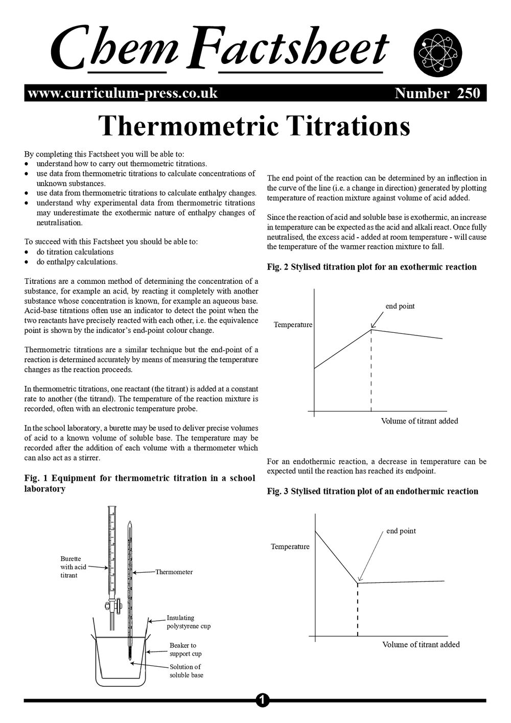 250 Thermometric Titrations