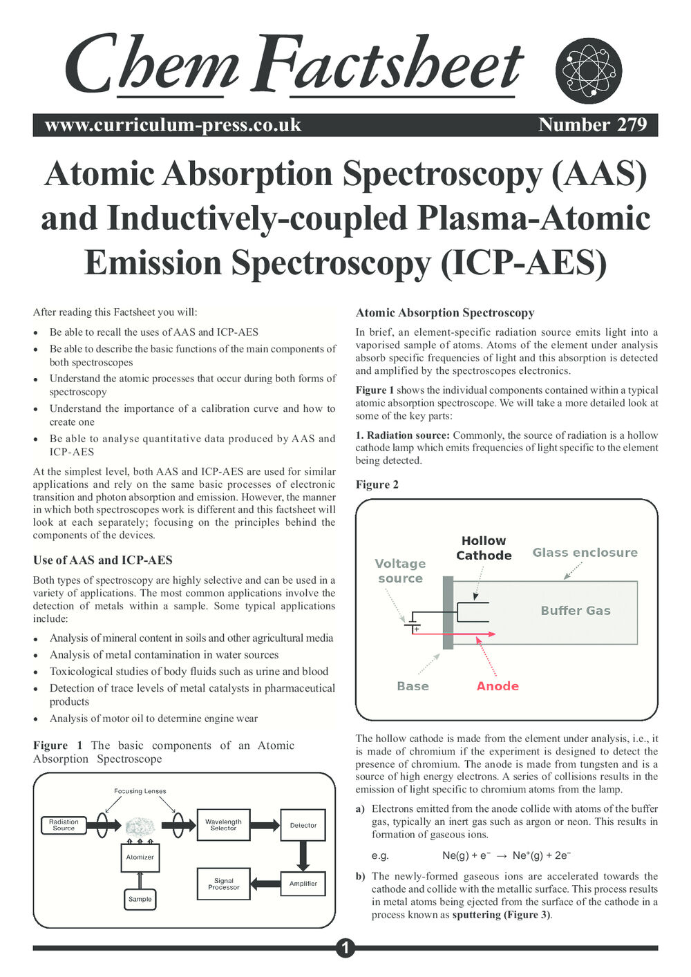 279 Atomic Absorption Spectroscopy