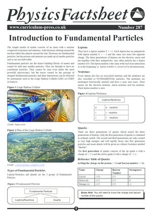 287 Fundamental Particles