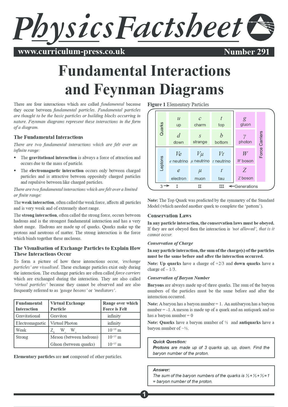 Pdf elementary particles