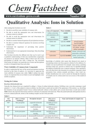 297 Qualitative Analysis Ions In Solution V2