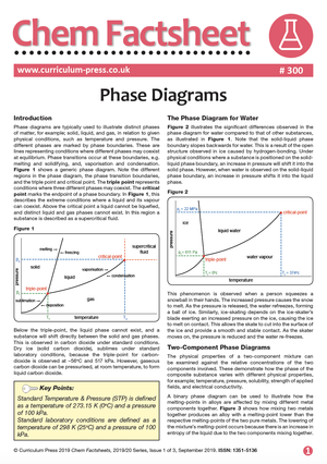 300 Phase Diagrams