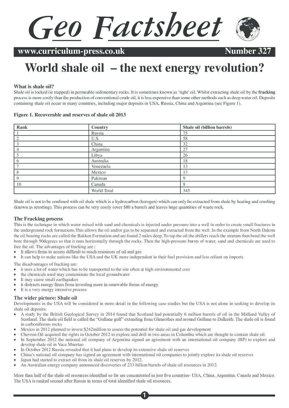 327 World Shale Oil