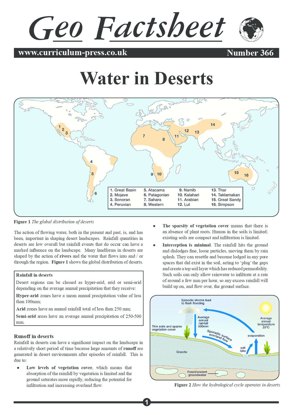 366 Water In Deserts