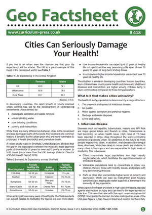 418 Cities Can Seriously Damage Your Health