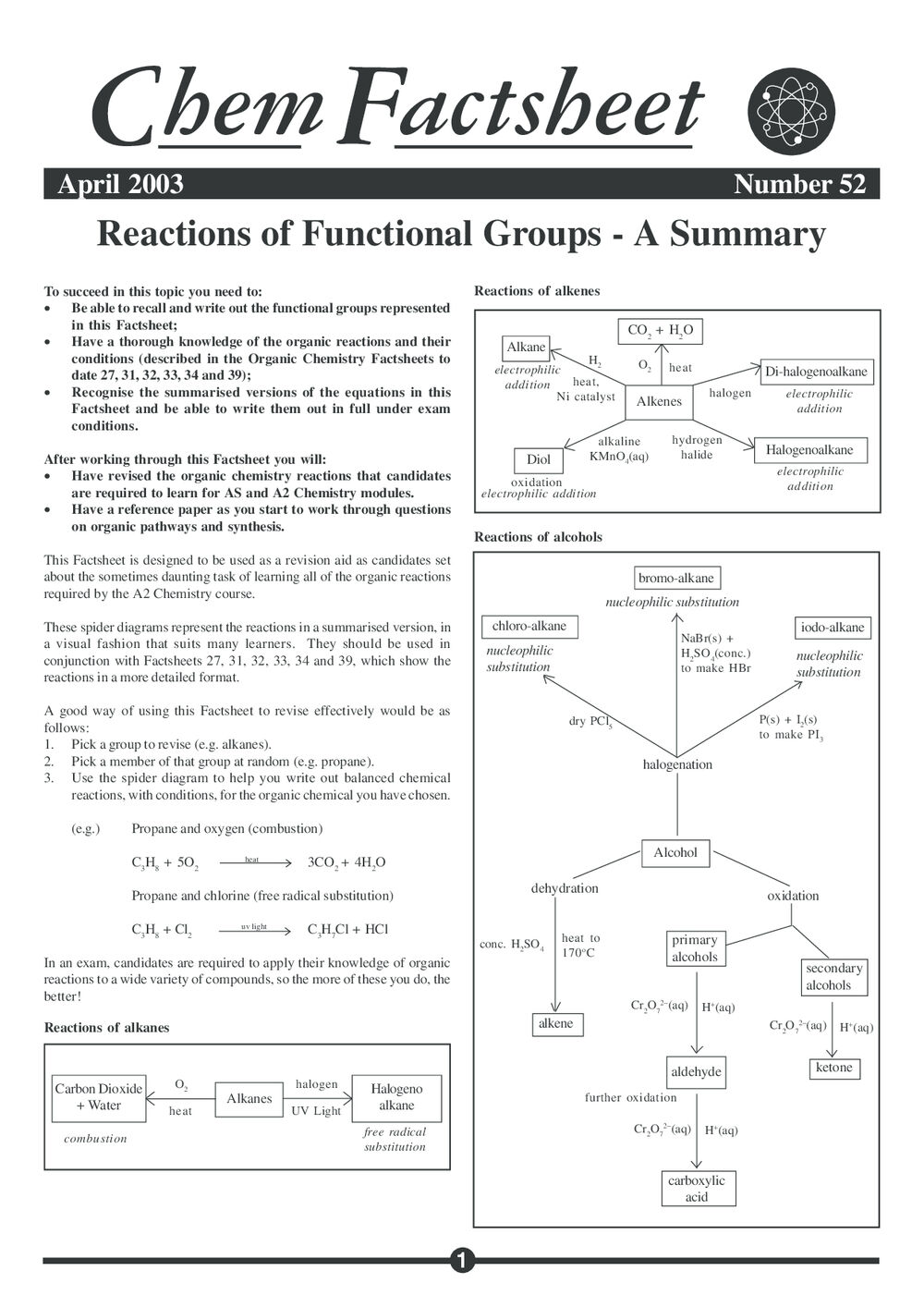 52 Functional Groups