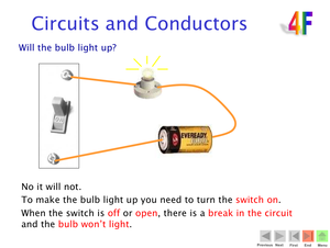 4F Circuits And Conductors