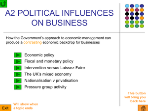 A2 Political Influences On Business