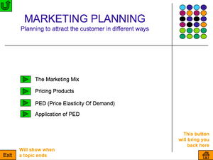 As  Marketing Planning