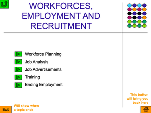 As  Workforces Employment And Recruitment
